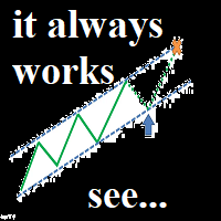 Market Analyst Free