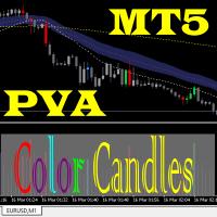 PVA Color Candle