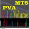 PVA Color Volume Histograma