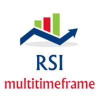RSI Multi timeframe