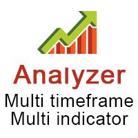 Analyzer multi timeframe multi indicator