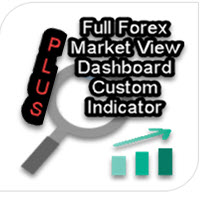 FFXMV Dashboard Plus