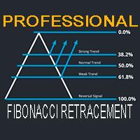 Fibonacci Retracement PRO