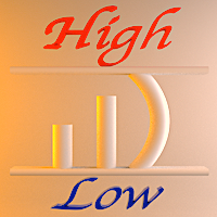 High Low Prediction