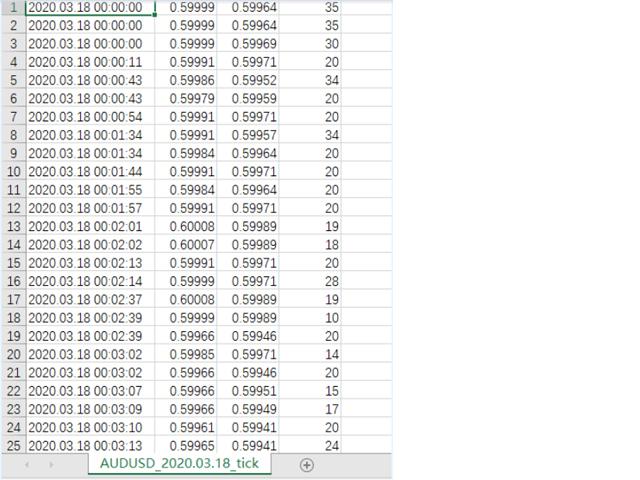 Price Data Record into EXCEL per Tick