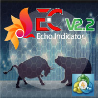 EchoIndicatorMT4