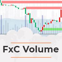 FxC Volume