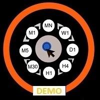 MultiCharts Time Frames Changer MT4 DEMO