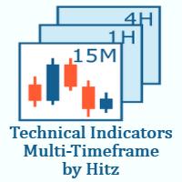 Technical Indicator MTF