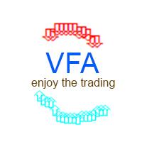 VFA Indicator
