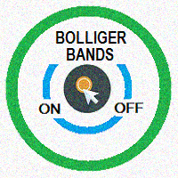 Bolliger Bands OnOff MT4