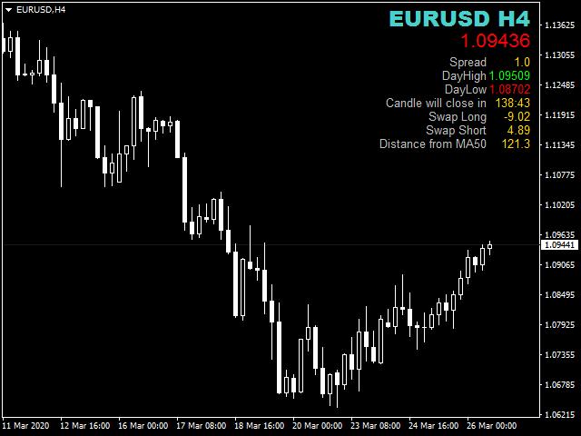 HHFX Market Info