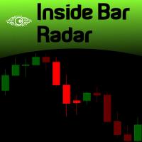 Inside Bar Radar
