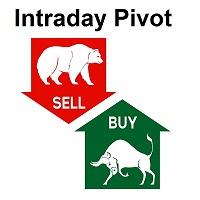 Intraday Pivot