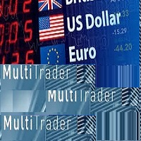 Multi Time Frame Multi Currency Signals Dashboard