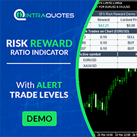 SFX Risk Reward Indicator FREE Version