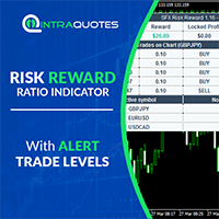 SFX Risk Reward Indicator
