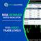 SFX Risk Reward Indicator