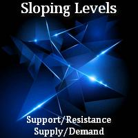 Sloping Support Resistance Supply Demand Levels