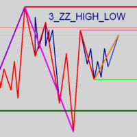 MT ZZ HIGH LOW