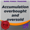 Accumulation overbought and oversold