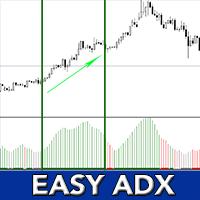 EasyAdx