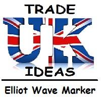 Elliot Wave Marker