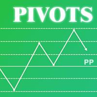FX88 Pivots