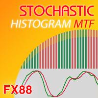 FX88 Stochastic Histogram MTF