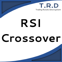 RSI Crossover