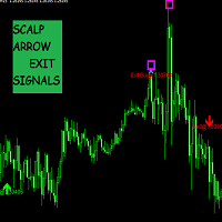 Scalp Arrow Exit Signals