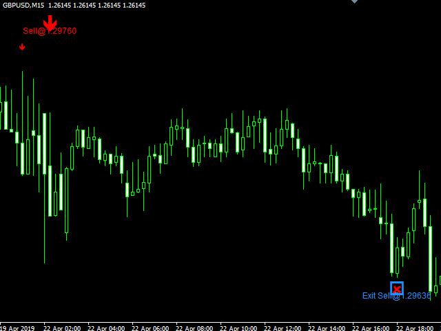 USDCAD - U.S. Dollar/Canadian Dollar Forex Price - blogger.com