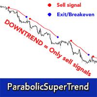 Parabolic Super Trend
