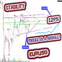 Stability EURUSD