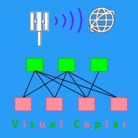 Visual Copier Remote Sender MT4