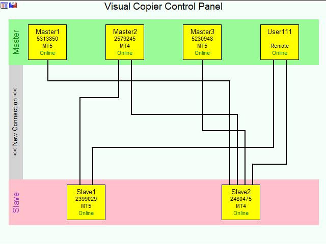 Visual Copier Slave MT4