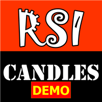 Bermaui RSI Candles Demo