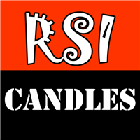 Bermaui RSI Candles