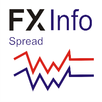 FX Info Spread MT5