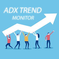 ADX Trend Monitor