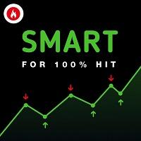 Smart win mcp expert