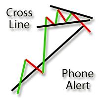 Cross Line Phone Alert for MT5