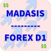 Madasis Forex Daily