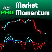 Market Momentum PRO