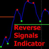Reverse Signals Indicator