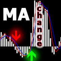 Moving Average Change