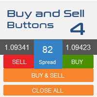 TM Buy and Sell Buttons