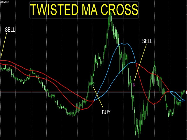 Twisted MA Cross