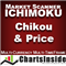 CI DashBoard Ichimoku Chikou And Price