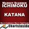 CI DashBoard Ichimoku Katana